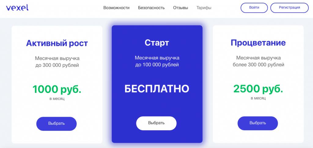 Тарифная сетка vexel.finance