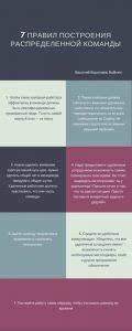 7 правил распределенной команды